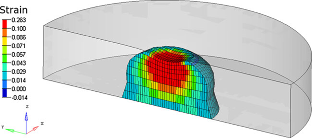 LS-DYNA modeling helps develop engineered cartilage | TSI Blog